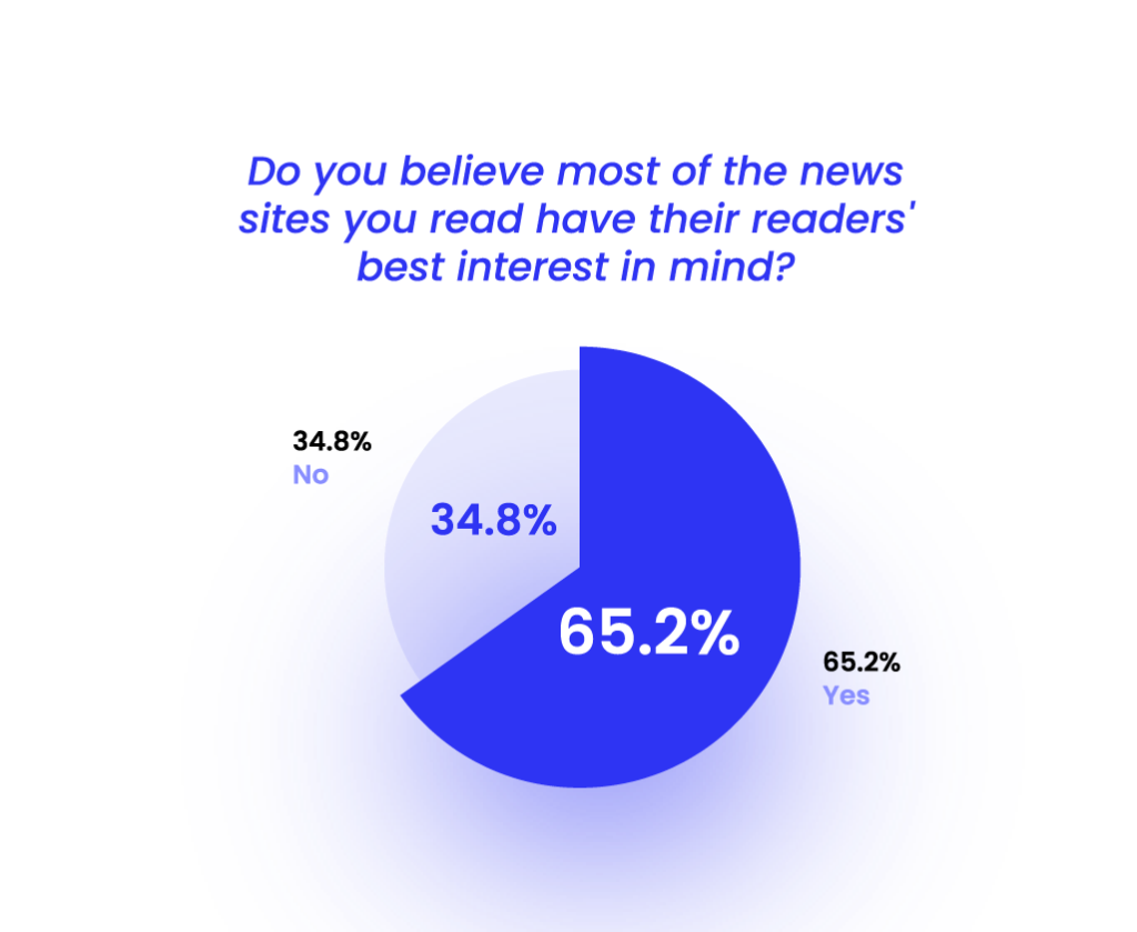 news sites have their best interests in mind